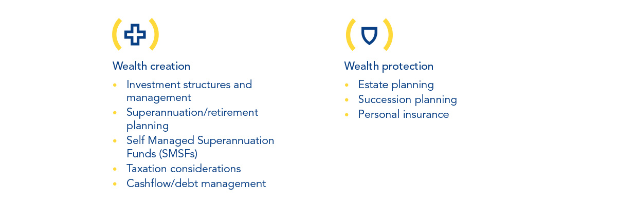 Wealth Creation Wealth Protection (002)